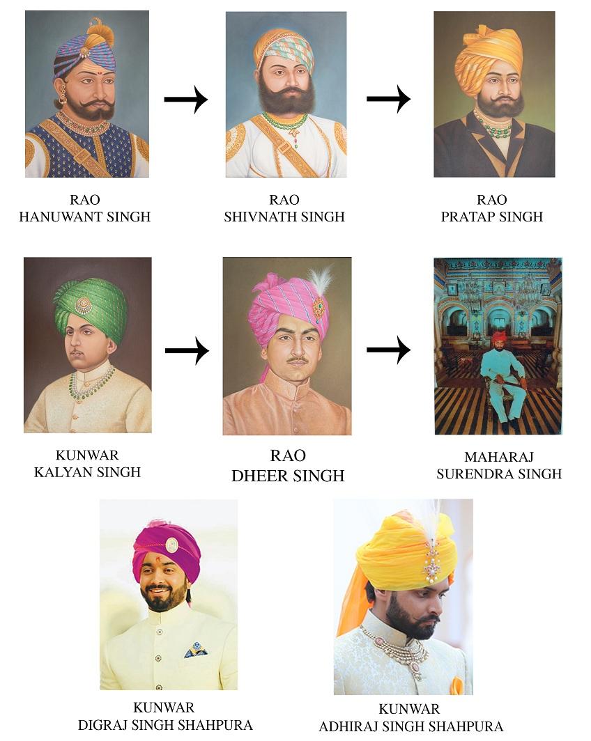 shahpura history